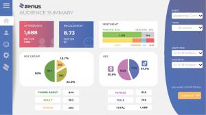 The Zenus analytics dashboard