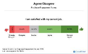 GoodFirms_Employee Engagement Survey