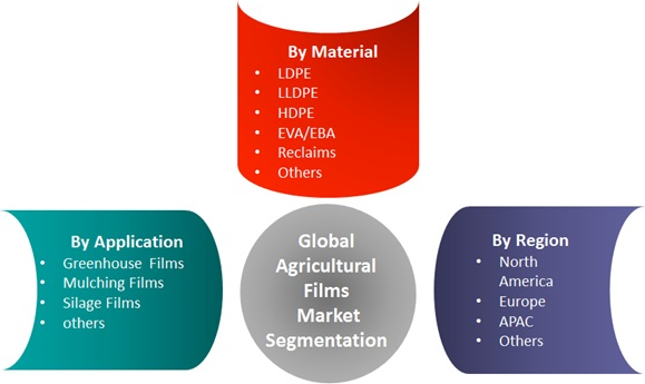 an analysis of the globalization of cinema Free impact of globalization papers, essays,  the impact of globalization on food, fashion, film, and music  analysis of two articles that explore globalization.