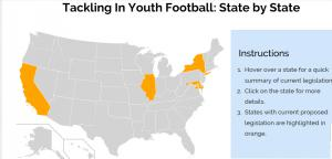 tracking proposals, news, legislation, and related Interactive map withinformation on initiatives seeking to ban tackling in youth football