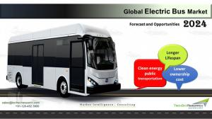 Electric Bus Market