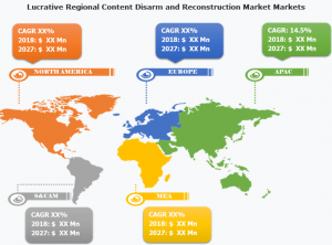 Content Disarm and Reconstruction Market to 2027