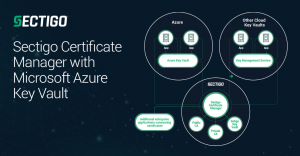 Sectigo Certificate Manager with Azure Key Vault integration offers enterprises one-stop issuance and management of publicly trusted and private keys, including key management and automated renewals for Microsoft Azure Key Vault. The Certificate Manager c