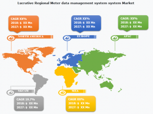 Meter Data Management System Market Growth Report to 2027