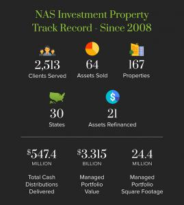 National Asset Services Track Record