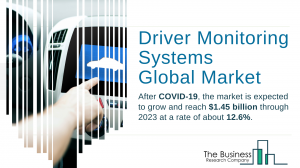 Driver Monitoring Systems Market Global Report