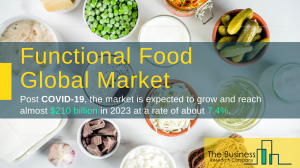 Functional Food Market Global Report