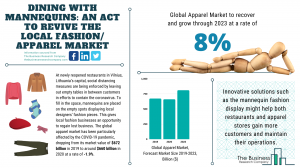 Apparel Global Market Report 2020-30