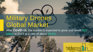 Global Military Drones Market