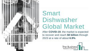 Smart Dishwasher Market Global Report