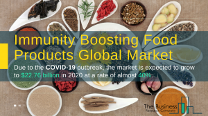 Immunity Boosting Food Products Market Report