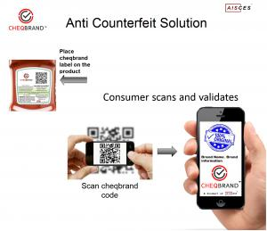 anti counterfeit, anti counterfeit solutions, anti counterfeit agency, anti counterfeiting technology, anti counterfeit label, product authentication, counterfeit detector, brand protection, brand protection companies,  brand protection agency, track and