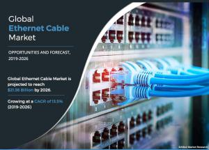 Ethernet Cable - Allied Market Research