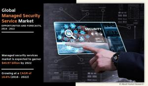 Managed Security Services Market-Allied Market