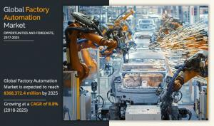 Factory Automation Market - Allied Market Research