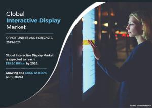 Interactive Display Market