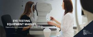 Eye Testing Equipment Market