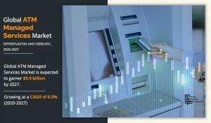 Atm Managed Services Market