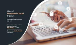 Personal Cloud Market