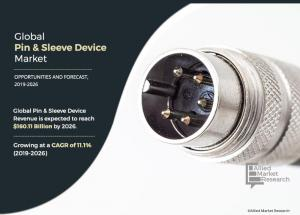 Pin and Sleeve Device Market