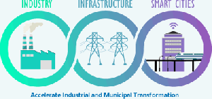 ARC Industry Forum graphic shows that the Forum addresses digital transformation for industry, infrastructure & smart cities