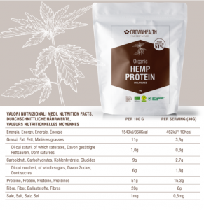 Hemp Protein Ingredients List