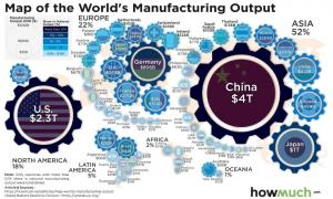 worlds map manufacturing output