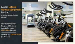 Lateral Fitness Equipment Market