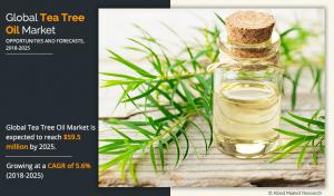 Tea Tree Oil Market