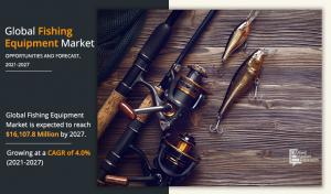 Fishing Equipment Market