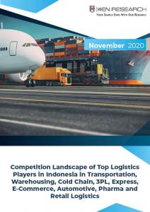 Indonesia E-Commerce Logistics cover image