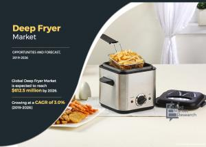 Deep Fryer Market