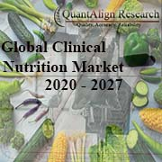Clinical Nutrition Market by QuantAlign Research
