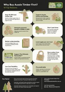 Top 10 Reasons to Buy Aussie Timber First