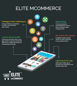 Mobile commerce app builder infographic