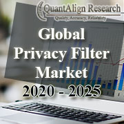 Privacy Filter Market Report by QuantAlign Research