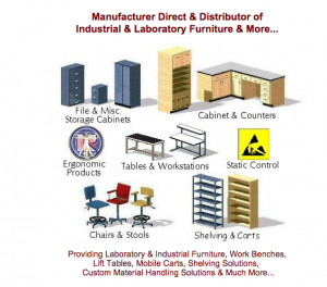 RDM Industrial Products, Inc., is a Manufacturer Direct, Distributor of Industrial and Laboratory Furnishings based in Milpitas, California