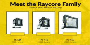 Meet the Raycore Family of specialty work lights