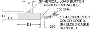 SLB Series Load Cell Specifications