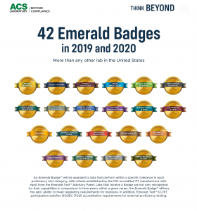 This image shows the ACS Laboratory 42 Emerald Badges demonstrating how they go beyond compliance in verifying the quality of the hemp products that they certify.  All of Ancient Antidotes have been third party tested by this lab.