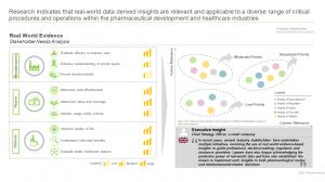Real World Evidence - Stakeholder Need Analysis