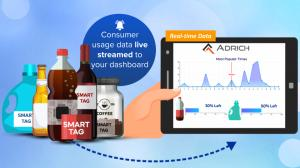 Consumer Usage Data Live-Streamed to Your Dashboard