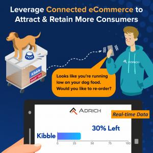 How Auto-Replenishment Works in Connected Commerce