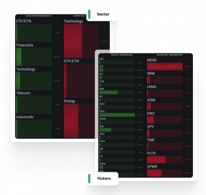 Top unusual activity sectors and tickers