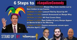 How to Defeat Cuomo: Stand Up NY and The Sharpe Way Lawsuit vs. Cuomo, Legalize Comedy Meme