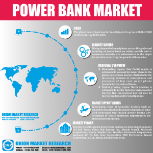 Power Bank Market Research By OMR