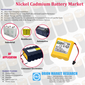 Global Nickel Cadmium Battery Market Research By OMR