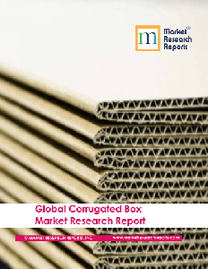 Global Corrugated Box Market Research Report