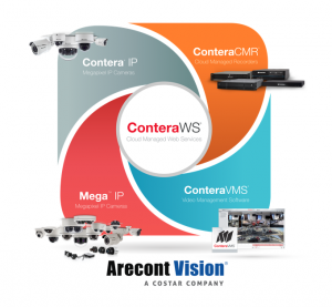 Arecont Vision Costar Total Video Solution