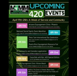 List of 420 Week Activities for M4MM